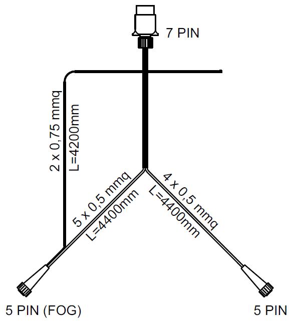 Kabel do przyczepy 7 pin