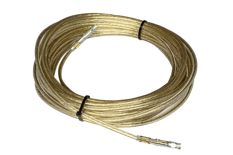 Cables TIR